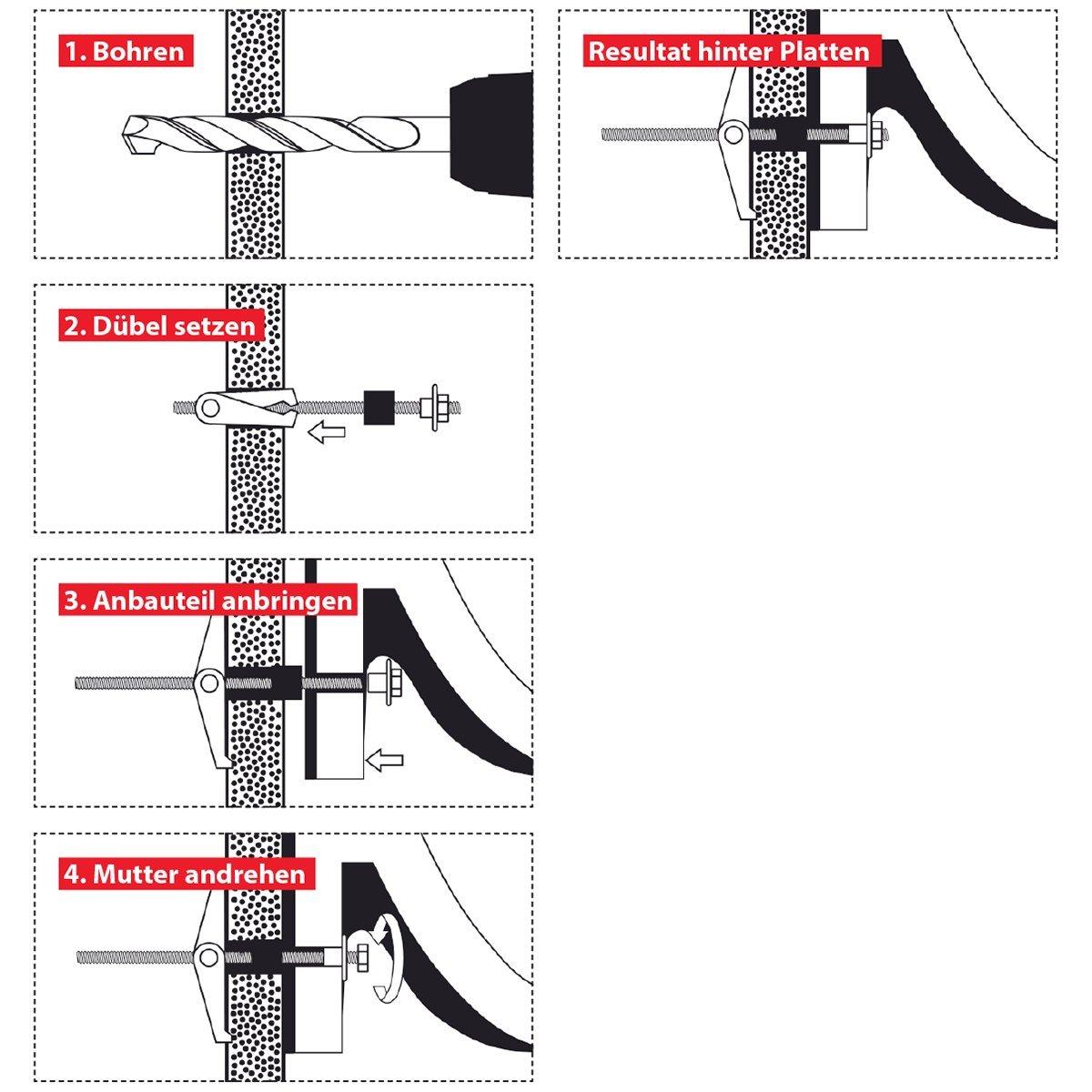 waschtisch-befestigung - überbrückt große befestigungsdicken - tox